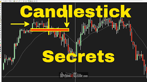 3 Simple Ways To Use Candlestick Patterns In Trading Schooloftrade Com