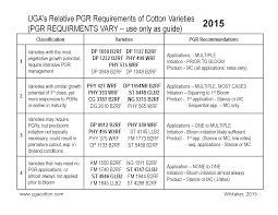Cotton Growth Stage Chart Plant Growth Regulator Requirements For Cotton Varieties