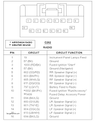 2003 ford focus blaupunkt radio wiring diagram wiring diagram 2000 ford radio wiring diagram at 2003 Ford Radio Wiring Diagram