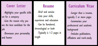 Cool Ideas Difference Between Cover Letter And Resume 7 The Cv