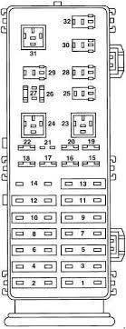 2000 taurus fuse box diagram diagram 2014 Ford Taurus Fuse Box Diagram Panel Cover Removal