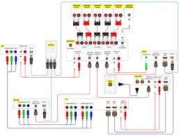 home speaker wiring diagram home stereo connection diagram speaker wiring diagram with volume control at Whole House Audio Wiring Diagram