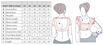 Indian Blouse Size Chart Pin On Unique Sarees