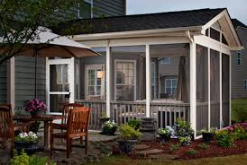 screened covered patio ideas. Delighful Covered Pictures Of Screened In Porch Patio Screen Designs Ideas And Photos With Screened Covered Patio Ideas P