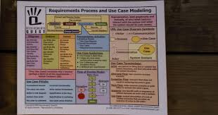 use case modeling job aid reference requirements quest ja use case modeling