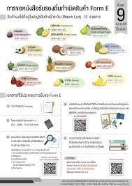 A&J Thai Fruit - Beiträge