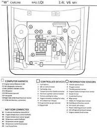 similiar vacuum diagram keywords v6 engine diagram on engine diagram for 94 buick century 3 1l v 6