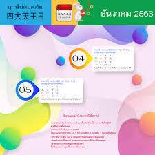 ฤกษ์ปลอดภัย เดือนธันวาคม 2563 – ซินแส.com