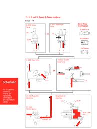 wiring diagrams freightliner fl70 the wiring diagram freightliner electrical wiring diagram nodasystech wiring diagram