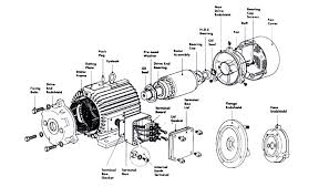 the machinery page at martin s marine engineering page parts of an electric motor