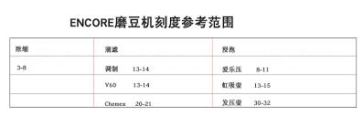 181 35 National Shunfeng Baoyou American Baratza Encore