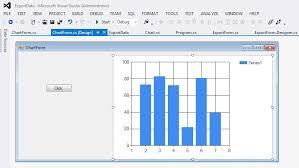 Clustered Column Chart Winforms Chart Control Perficient