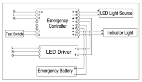 wiring diagram for emergency lighting the wiring diagram emergency lighting static inverter wiring diagram lighting wiring diagram