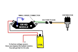 wiring diagram error?? for a bodies only mopar forum mymopar wiring diagrams yet another way when i test fired a junk engine, is an hei box (i run an hei module with my car anyhow) My Mopar Wiring Diagram