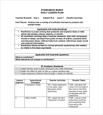 Daily Lesson Plan Template Daily Lesson Plan Template Daily Lesson