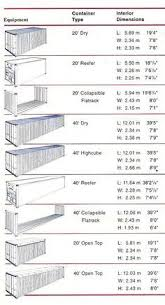 shipping container office plans. how to build your own shipping container home office plans