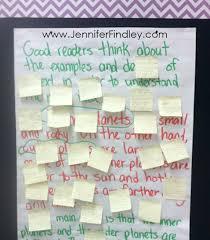 Main Idea Chart Examples Teaching Main Idea Of Nonfiction Text 3 Different Ways