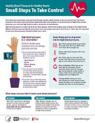 Blood Pressure Chart By Age Pdf Healthy Blood Pressure For Healthy Hearts Small Steps To