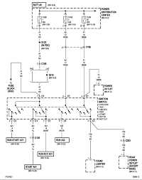 similiar 2005 chrysler sebring fuse diagram keywords 2008 chrysler sebring fuse box diagram in addition 2008 chrysler town
