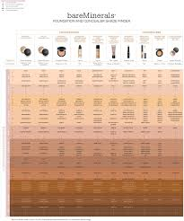 Bare Minerals Foundation Shades Chart Find Your Shade Of Bareminerals Foundation Concealer 4 402