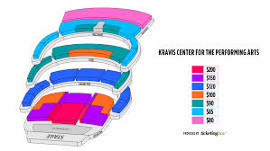 Fitteam Ballpark Of The Palm Beaches Seating Chart West Palm Beach Kravis Center For The Performing Arts
