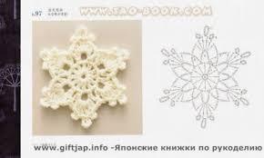 Crochet Snowflake Pattern Chart Snowflake Crochet Chart Tutorial Rainbow Warrior