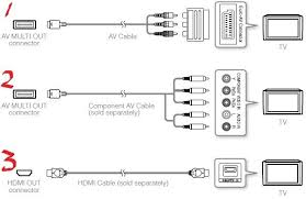 hdmi wiring diagram hdmi to scart wiring diagram wiring diagram scart pinout diagram auto wiring schematic