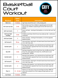 basketball court workout from grit by brit oh reading this brings back so many memories of b ball practice in high
