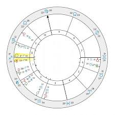 Progressed Natal Charts And How They Work Lovetoknow