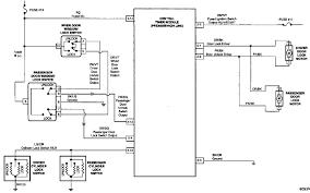 chevy impala power door lock relay location door lock question i chevy impala power door lock relay location door lock question i have