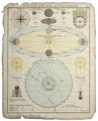 Old Zodiac Chart The Solar Chart House System Good Vibe Astrology With Kim