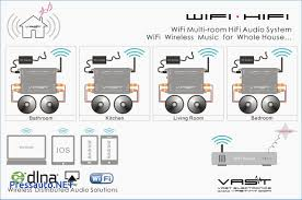car sound system diagram. wifi multi room hifi music system v h500 car sound diagram u