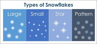 Snow Animated Animated Snow How To Create The Falling Snow Animation Effect In