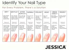 Fake Nail Type Chart Types Of Nails To Get At Salon Courbeneluxhof Info