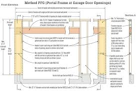 supporting walls may be as narrow as 2 feet in length depending on door opening height and each portal frame