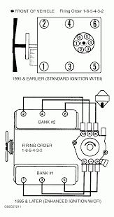 4 3 vortec wiring harness diagram example electrical wiring diagram \u2022 Transmission 1998 S10 Chevy 4 chevy silverado wiring diagram on chevy 4 3 vortec wiring diagram rh casiaroc co 2003 chevy