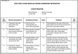 Rpp k13 kelas 1 sd revisi terbaru. Soal Ujian Akhir Sekolah Sd Kelas 6 Bahasa Indonesia Yang Motecourse