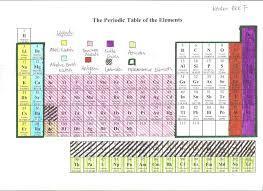 guernica picasso visual analysis essay