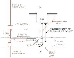 sink drain rough in height kitchen sink drain size waste valves and accessories for commercial restaurant