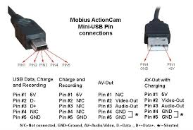 usb keyboard wiring diagram wiring diagram schematics 5 pin mini usb wiring diagram digitalweb
