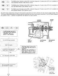 code 9 cylinder position sensor honda tech