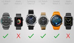 Android compatibility 2017 Smartwatch Comparison Guide