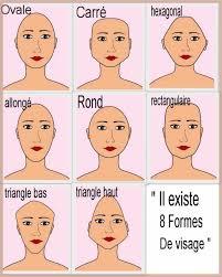 Modele Coiffure Cheveux Mi Long Grand Front