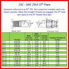 1 2 npt tap drill size 1 16 npt drill bit size power drills accessories