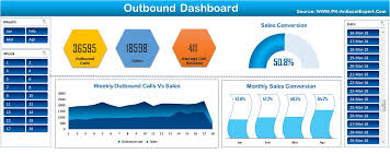 Excel Dashboard Excel Dashboard Pk An Excel Expert