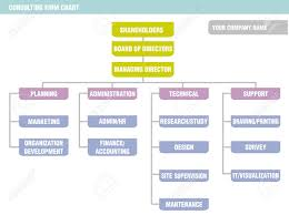 Consulting Company Org Chart Possible Organization Chart Of A Consulting Firm