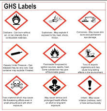 Ghs Overview In Japan Ghs Has Implemented Under
