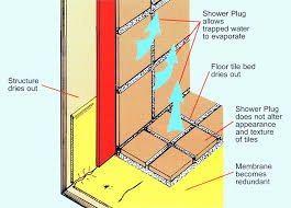 tiles grout and waterproof membrane are allowed to dry after you fix a leaking shower