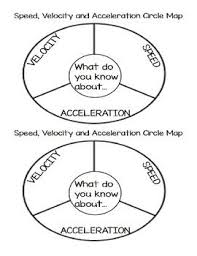 0d6b1424ed08e1a39658c298a84f2166 physical science graphic organizers 70 best images about motion on pinterest physics, roller on force and motion worksheets