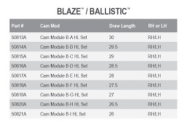 Mathews Monster Module Chart Mission Ballistic Blaze Modules Draw Length Kits